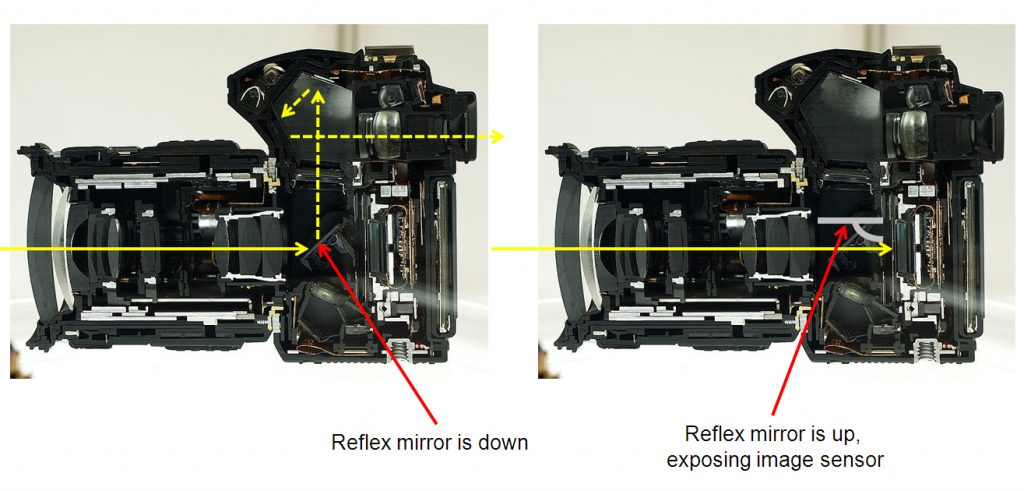 DSLR-Diagram