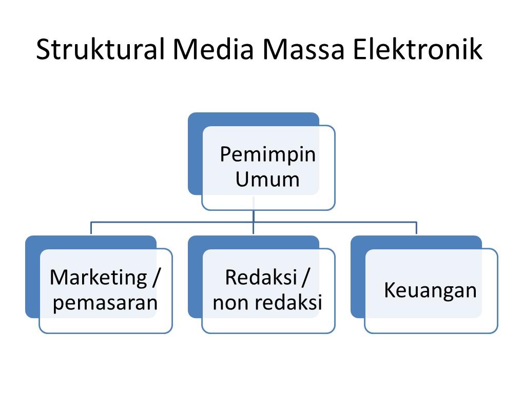 struktur media massa