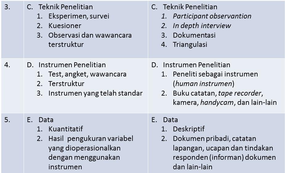 Metode Penelitian Kualitatif Archives Feri Ferdinan